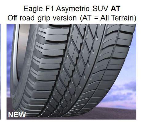 Letní pneumatika Goodyear EAGLE F1 F1 ASYMMETRIC SUV AT 245/45R20 103W XL FP J LR