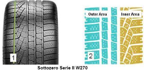 Zimní pneumatika Pirelli WINTER 270 SOTTOZERO s2 235/40R19 96W XL MFS AM9